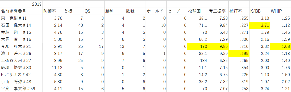 f:id:shibui_nekodama:20200105190312p:plain