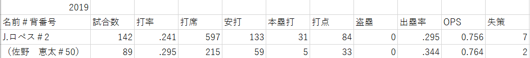 f:id:shibui_nekodama:20200105190336p:plain