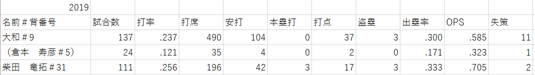 f:id:shibui_nekodama:20200105190350p:plain