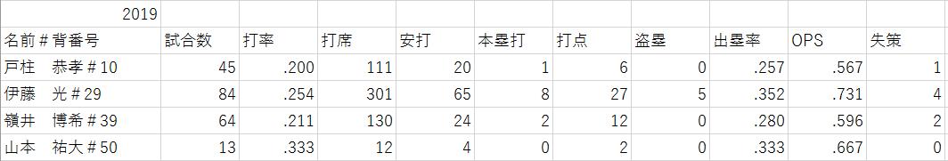 f:id:shibui_nekodama:20200105190413p:plain