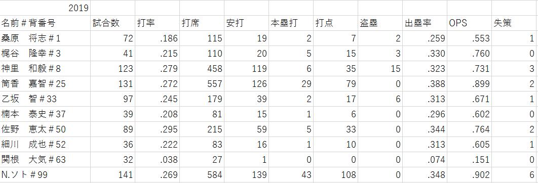 f:id:shibui_nekodama:20200105190429p:plain