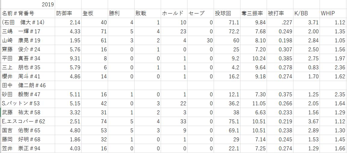 f:id:shibui_nekodama:20200105190456p:plain