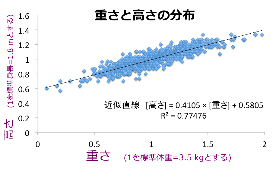 f:id:shibuya319:20170128200321p:plain