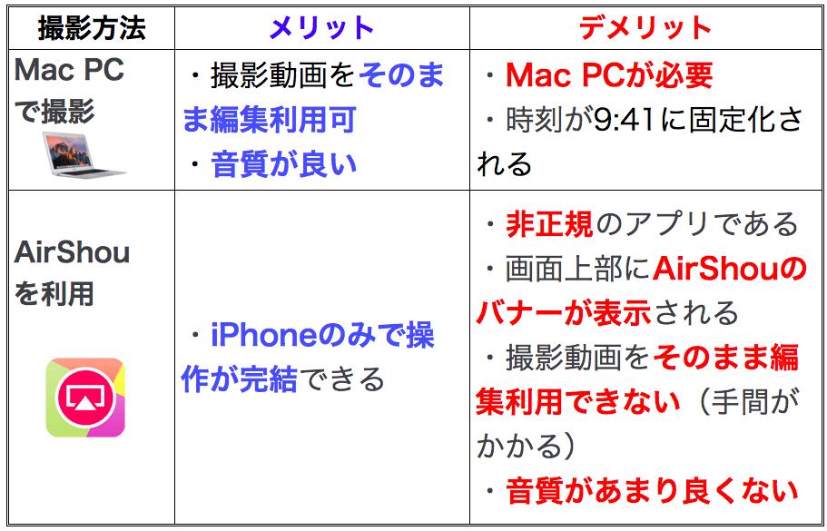 f:id:shibuya319:20170228202421p:plain