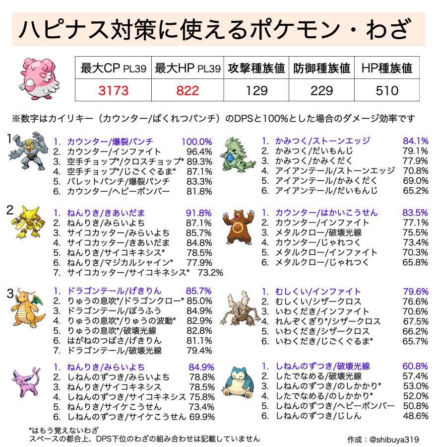 f:id:shibuya319:20170320034351p:plain