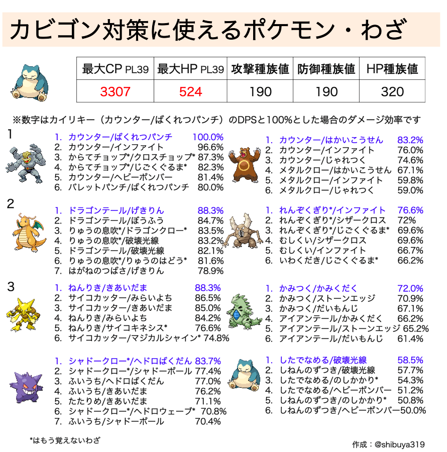 f:id:shibuya319:20170320034456p:plain
