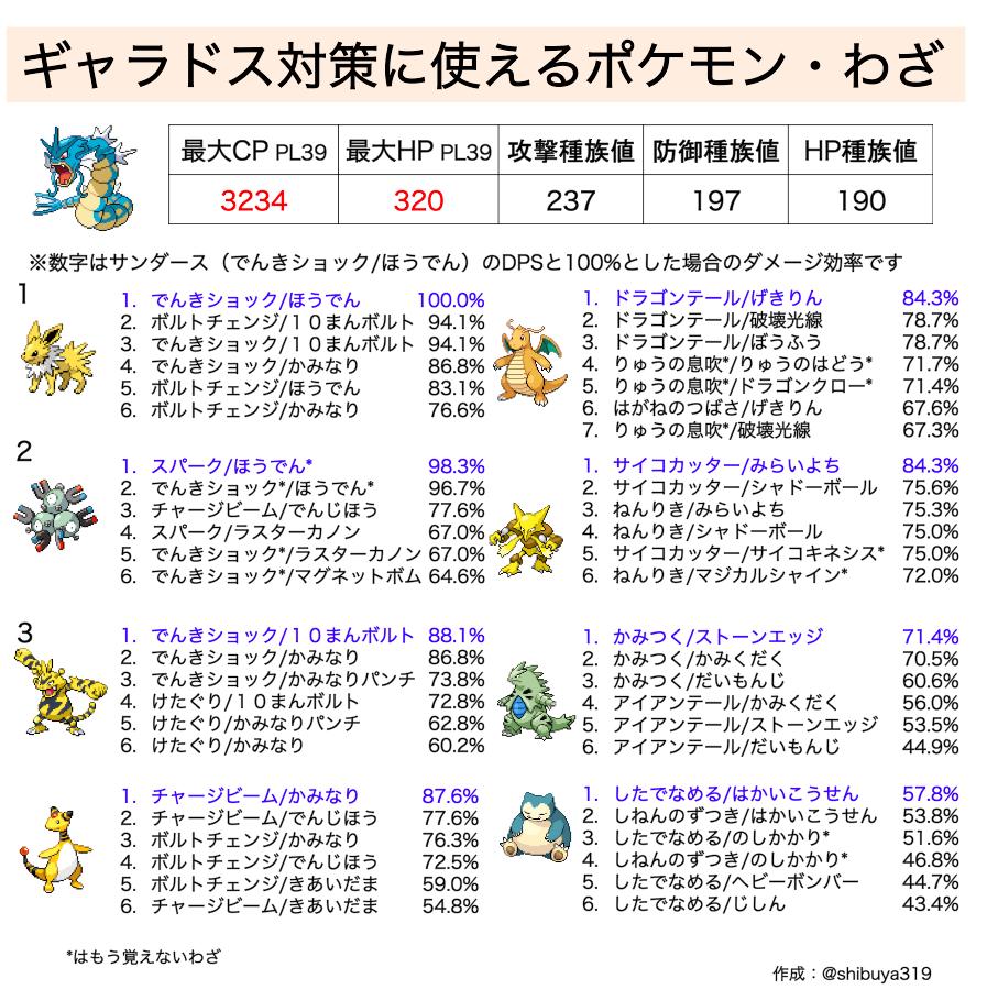 f:id:shibuya319:20170320034555p:plain