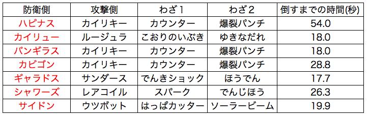 f:id:shibuya319:20170321092622p:plain
