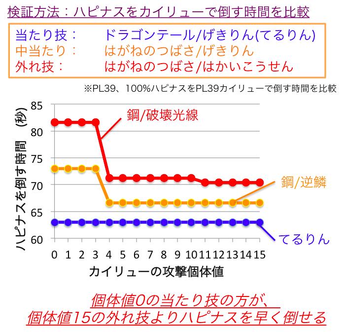 f:id:shibuya319:20170329184050p:plain