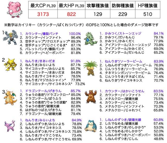 f:id:shibuya319:20170407142427j:plain