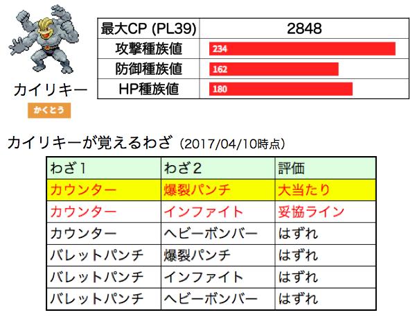 f:id:shibuya319:20170411083501p:plain