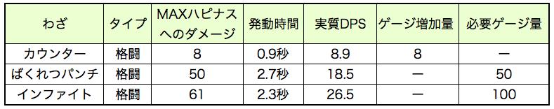 f:id:shibuya319:20170419084128p:plain