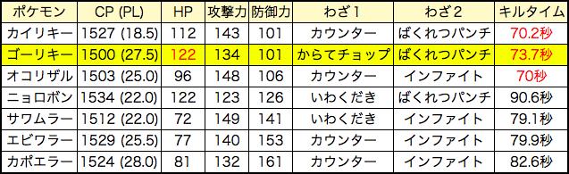 f:id:shibuya319:20170419160706p:plain