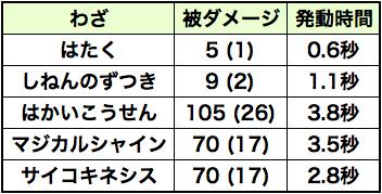f:id:shibuya319:20170419171040p:plain