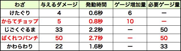 f:id:shibuya319:20170514084951p:plain