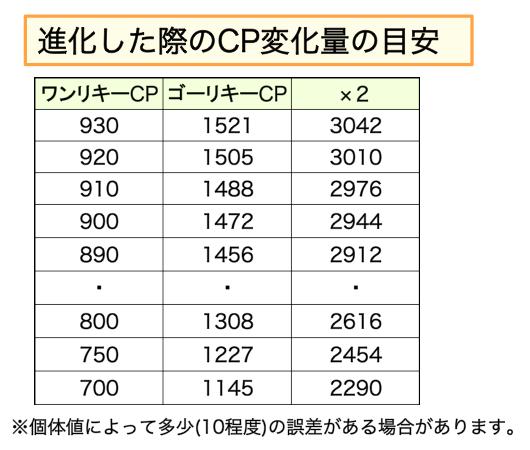 f:id:shibuya319:20170515174754p:plain
