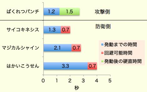 f:id:shibuya319:20170515235220p:plain