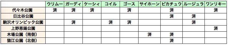 f:id:shibuya319:20170531224144p:plain
