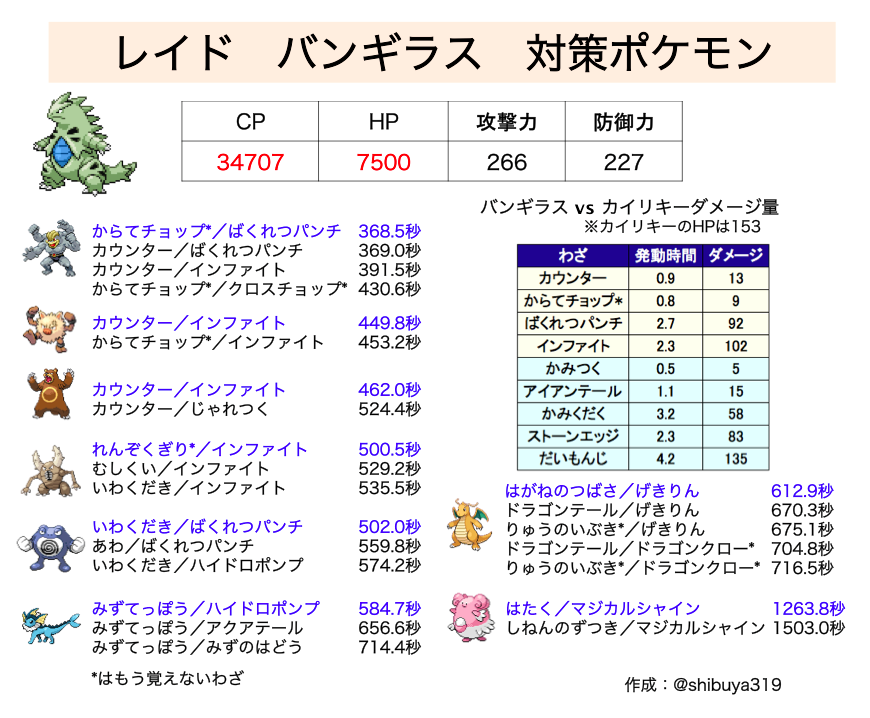 f:id:shibuya319:20170629131625p:plain