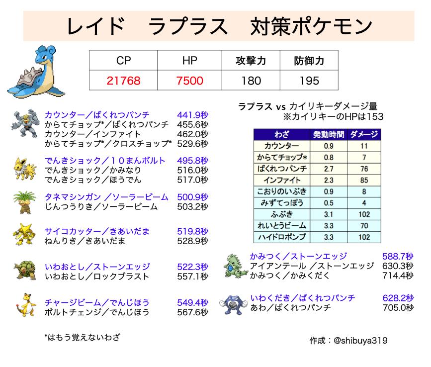 f:id:shibuya319:20170629131647p:plain