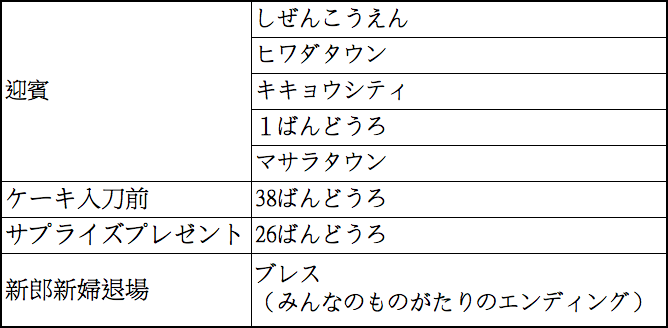 f:id:shibuya319:20181117124536p:plain