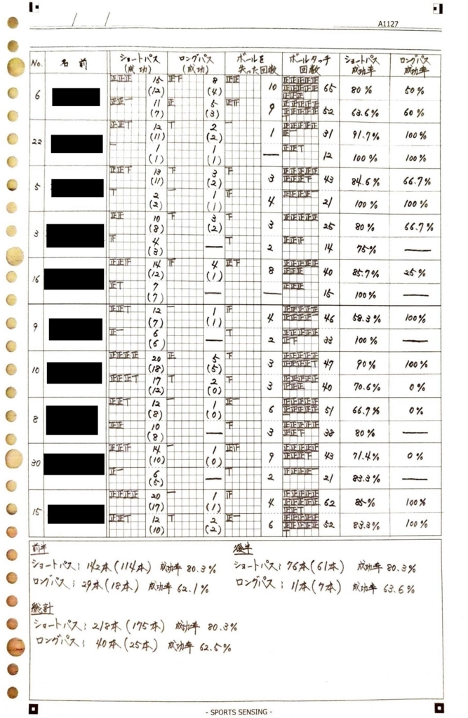 f:id:shibuya_ss:20180415135126j:plain