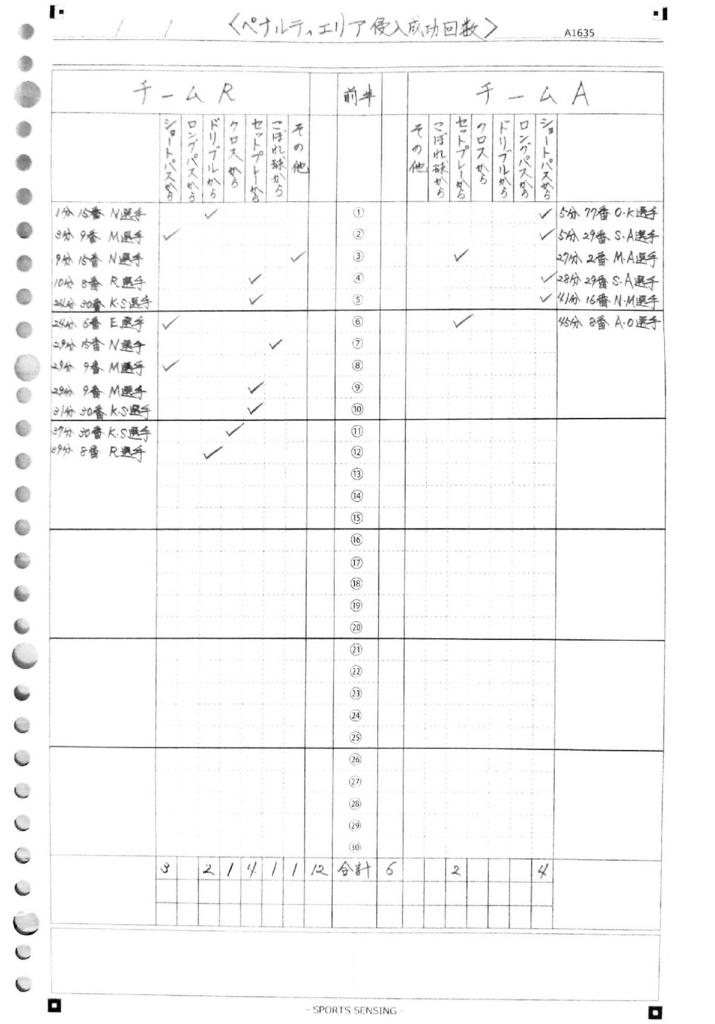 f:id:shibuya_ss:20180416191952j:plain