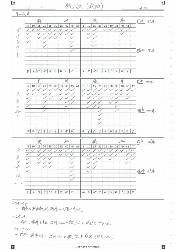 f:id:shibuya_ss:20180509133750j:plain