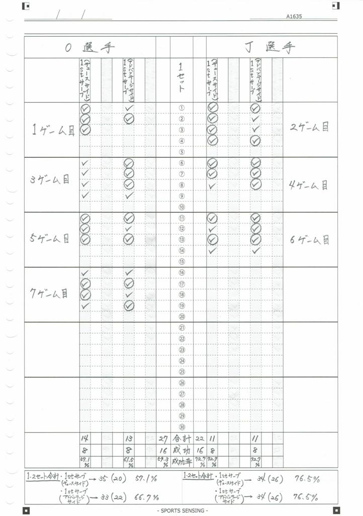 f:id:shibuya_ss:20180513191616j:plain