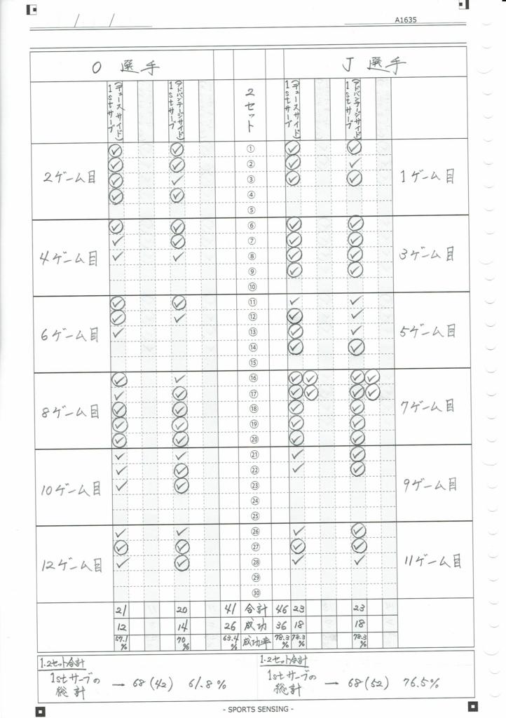 f:id:shibuya_ss:20180513191639j:plain