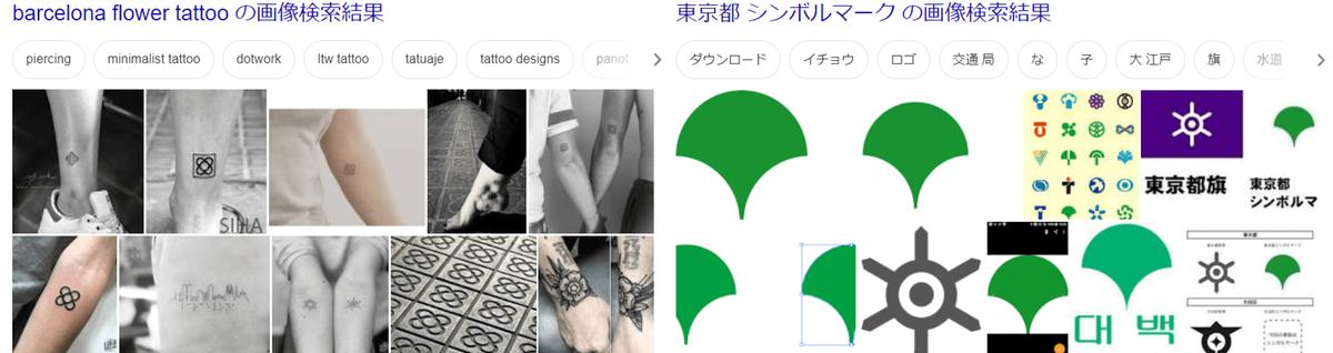 f:id:shibuyaumeboshi:20200311222203p:plain