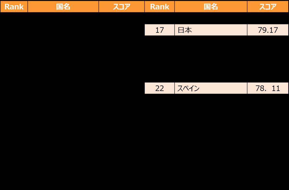 f:id:shibuyaumeboshi:20210120014042p:plain