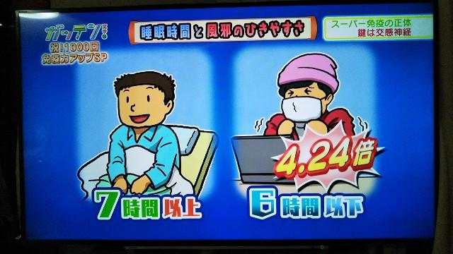 f:id:shichifukudo:20181031211626j:image