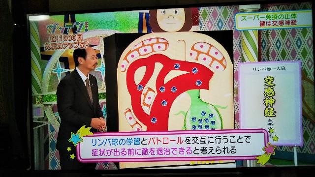 f:id:shichifukudo:20181031212502j:image