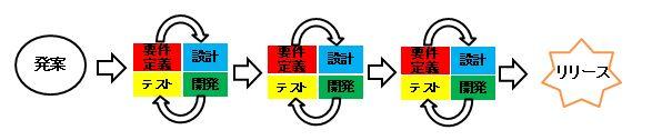 f:id:shichimi-n:20180711130901j:plain
