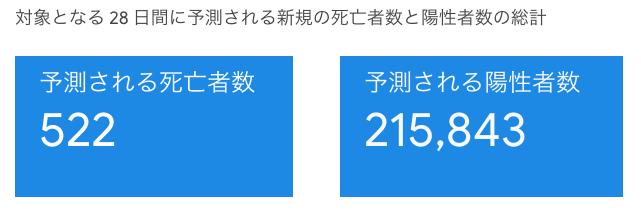 f:id:shichioh:20201204214506p:plain