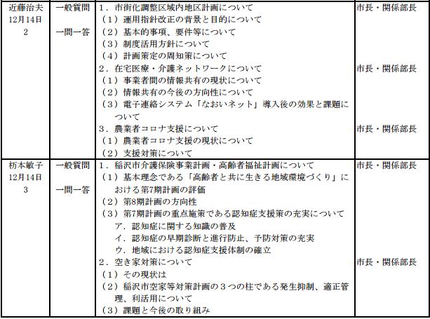 f:id:shichioh:20201208162737p:plain