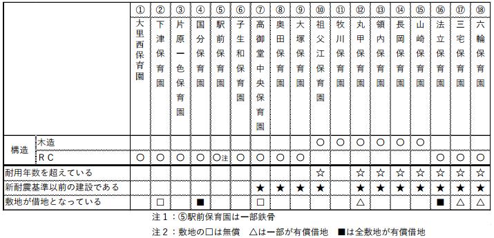 f:id:shichioh:20210126102240p:plain