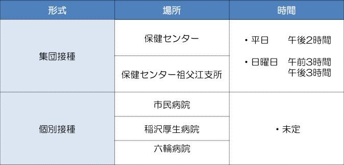 f:id:shichioh:20210208124611j:plain