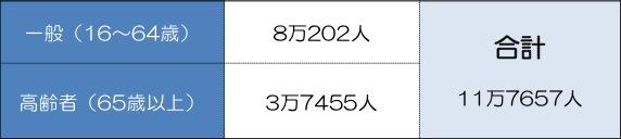 f:id:shichioh:20210208125127j:plain