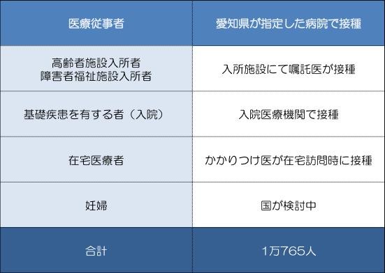 f:id:shichioh:20210208125232j:plain