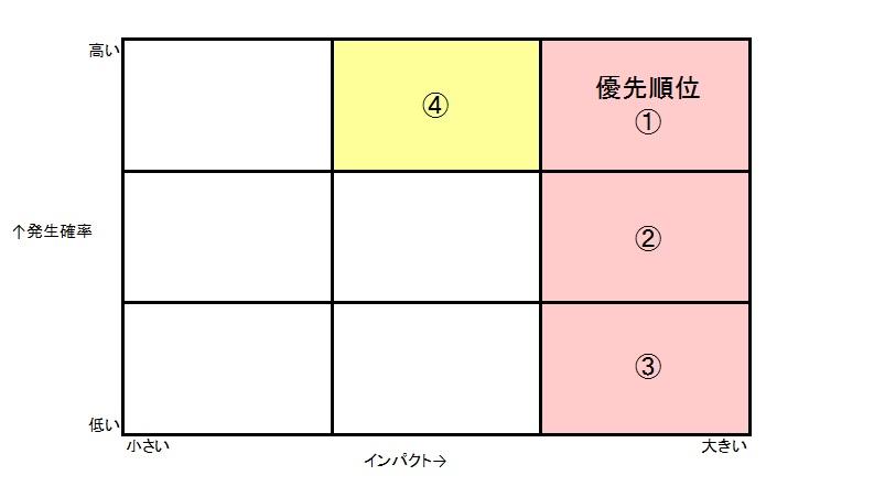 f:id:shidoma:20160514202713j:plain