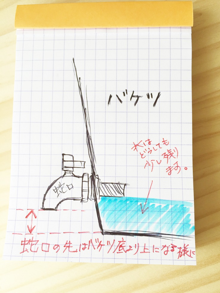 f:id:shidoromodoki:20170829152206j:plain