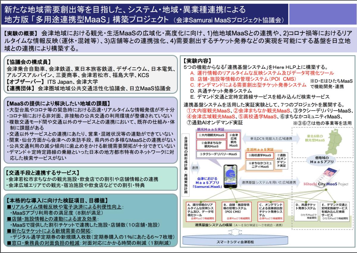 f:id:shifonnu:20201109232700p:plain