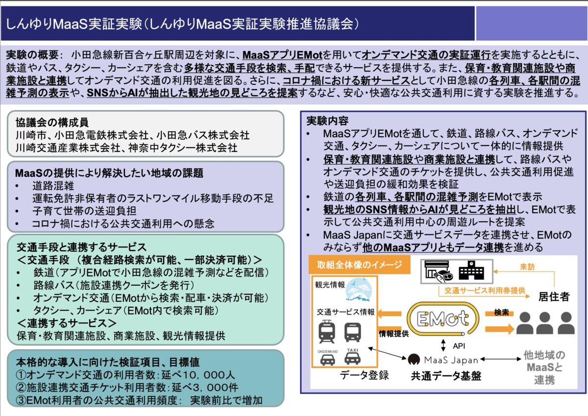 f:id:shifonnu:20201109233039p:plain