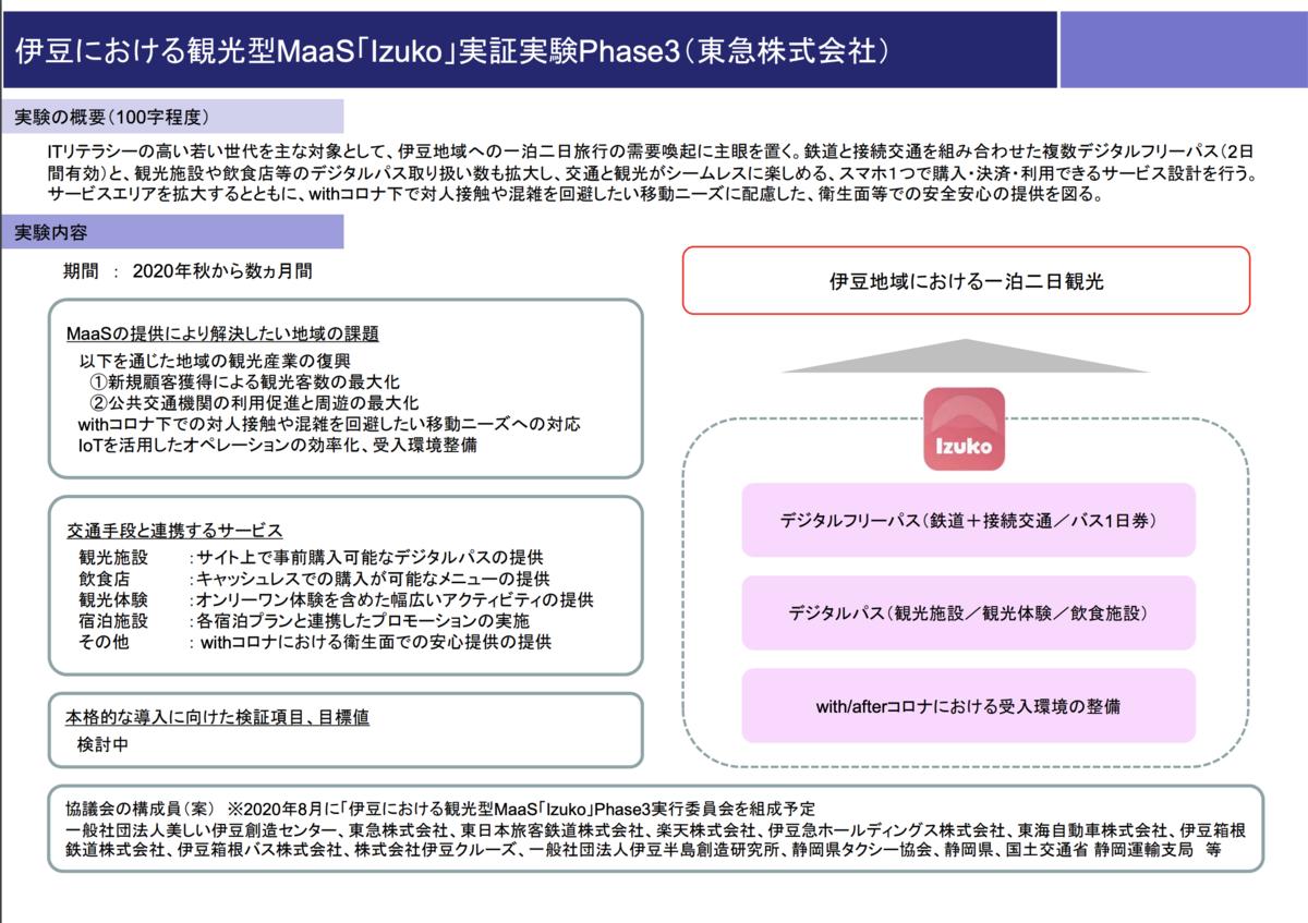f:id:shifonnu:20201109233137p:plain