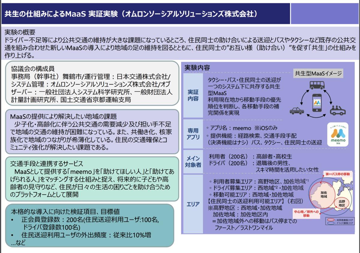 f:id:shifonnu:20201109233610p:plain