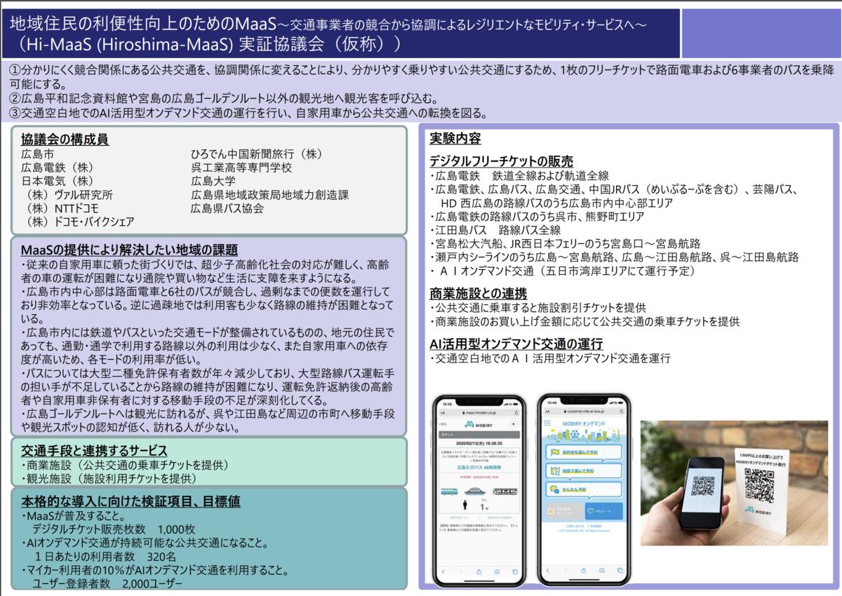 f:id:shifonnu:20201109233703p:plain