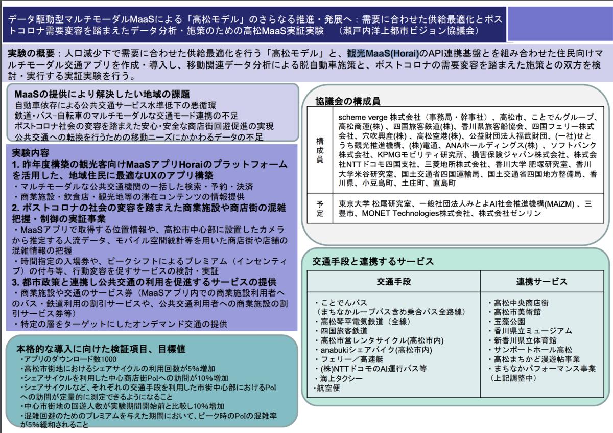 f:id:shifonnu:20201109233817p:plain