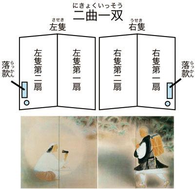 f:id:shiga-kinbi:20110225103156j:image